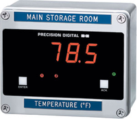 PD656 Large Display Process Meter