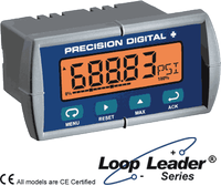 PD688 Loop Leader Intrinsically Safe Loop-Powered Meters