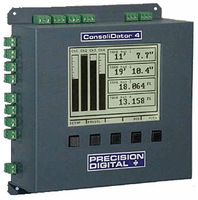 PD940 ConsoliDator 4 Multi-Channel Controller